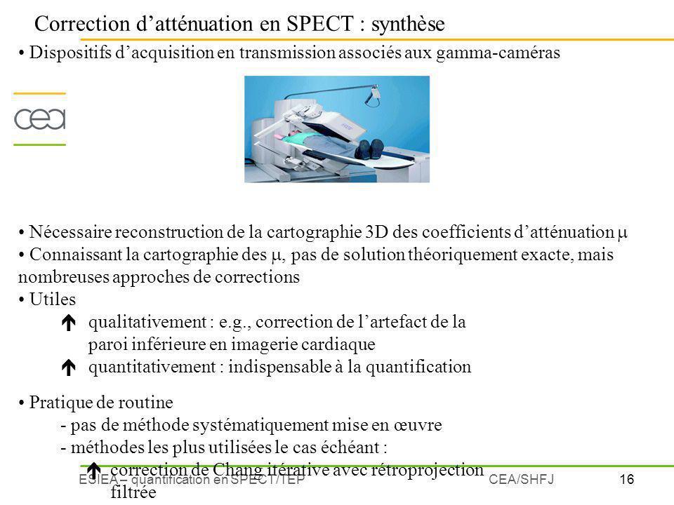 16ESIEA – quantification en SPECT/TEPCEA/SHFJ Correction datténuation en SPECT : synthèse Dispositifs dacquisition en transmission associés aux gamma-