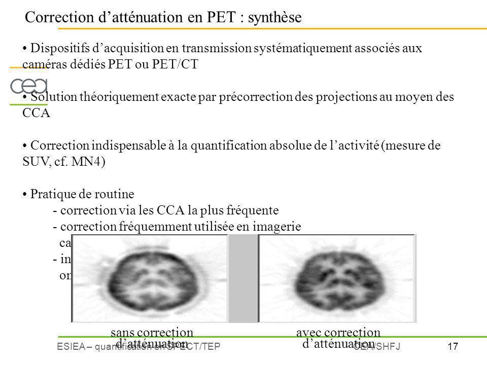 17ESIEA – quantification en SPECT/TEPCEA/SHFJ Correction datténuation en PET : synthèse Dispositifs dacquisition en transmission systématiquement associés aux caméras dédiés PET ou PET/CT Solution théoriquement exacte par précorrection des projections au moyen des CCA Correction indispensable à la quantification absolue de lactivité (mesure de SUV, cf.