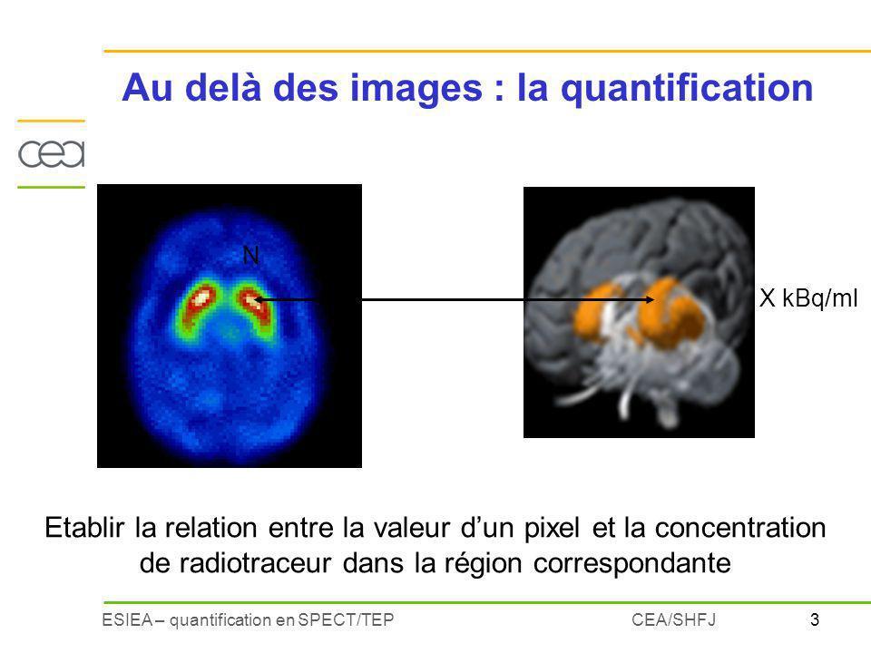 3ESIEA – quantification en SPECT/TEPCEA/SHFJ Au delà des images : la quantification Etablir la relation entre la valeur dun pixel et la concentration de radiotraceur dans la région correspondante N X kBq/ml