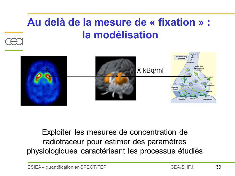 33ESIEA – quantification en SPECT/TEPCEA/SHFJ Au delà de la mesure de « fixation » : la modélisation Exploiter les mesures de concentration de radiotraceur pour estimer des paramètres physiologiques caractérisant les processus étudiés N X kBq/ml