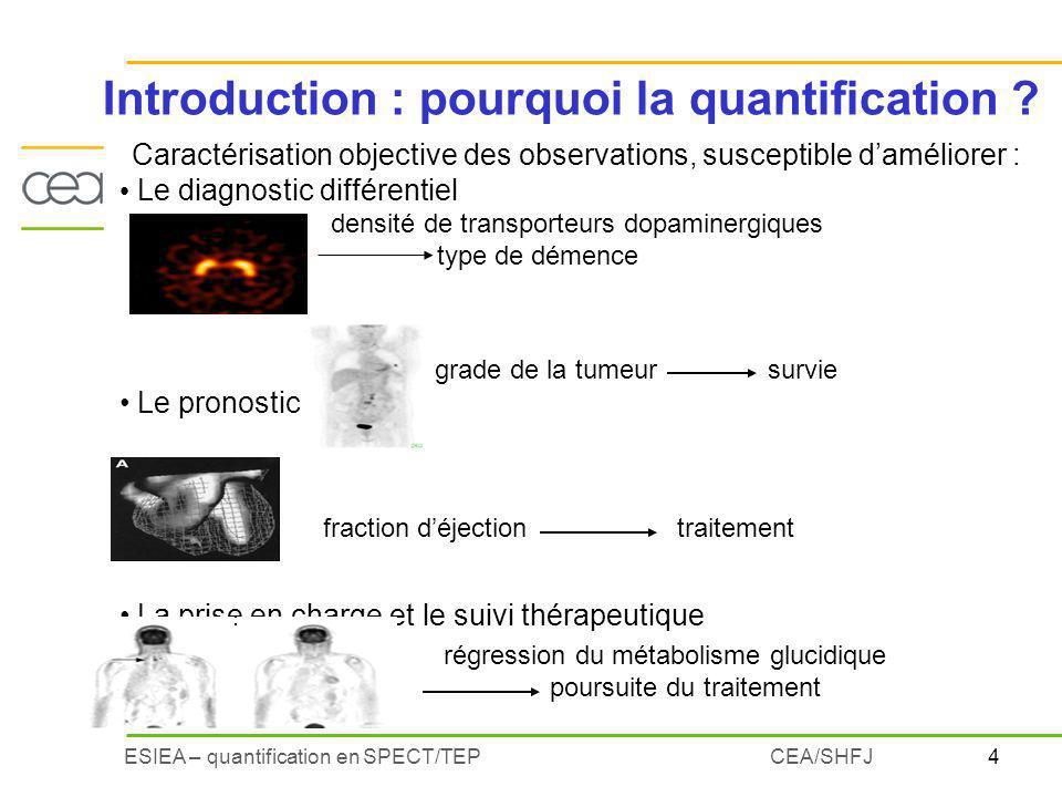 4ESIEA – quantification en SPECT/TEPCEA/SHFJ Le diagnostic différentiel Le pronostic La prise en charge et le suivi thérapeutique Introduction : pourquoi la quantification .