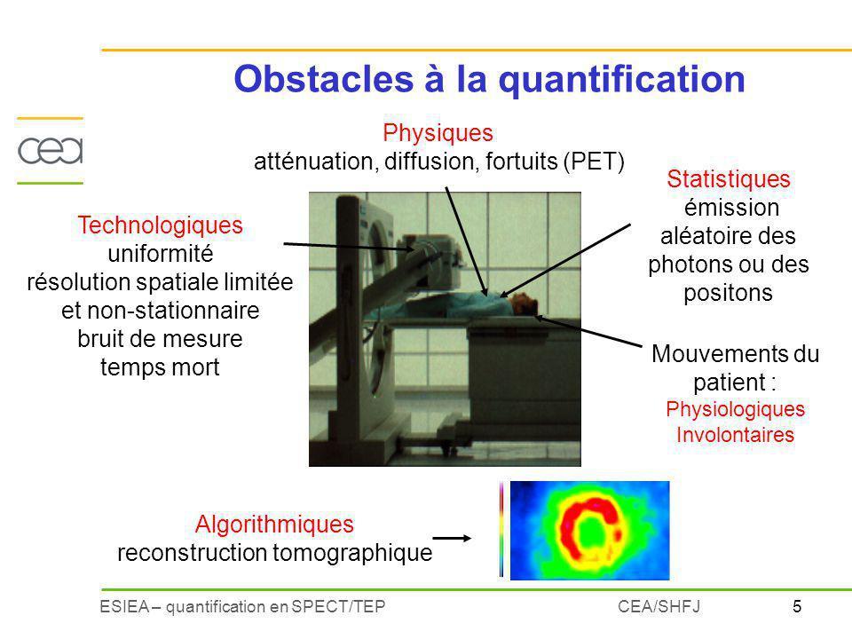 5ESIEA – quantification en SPECT/TEPCEA/SHFJ Obstacles à la quantification Mouvements du patient : Physiologiques Involontaires Statistiques émission