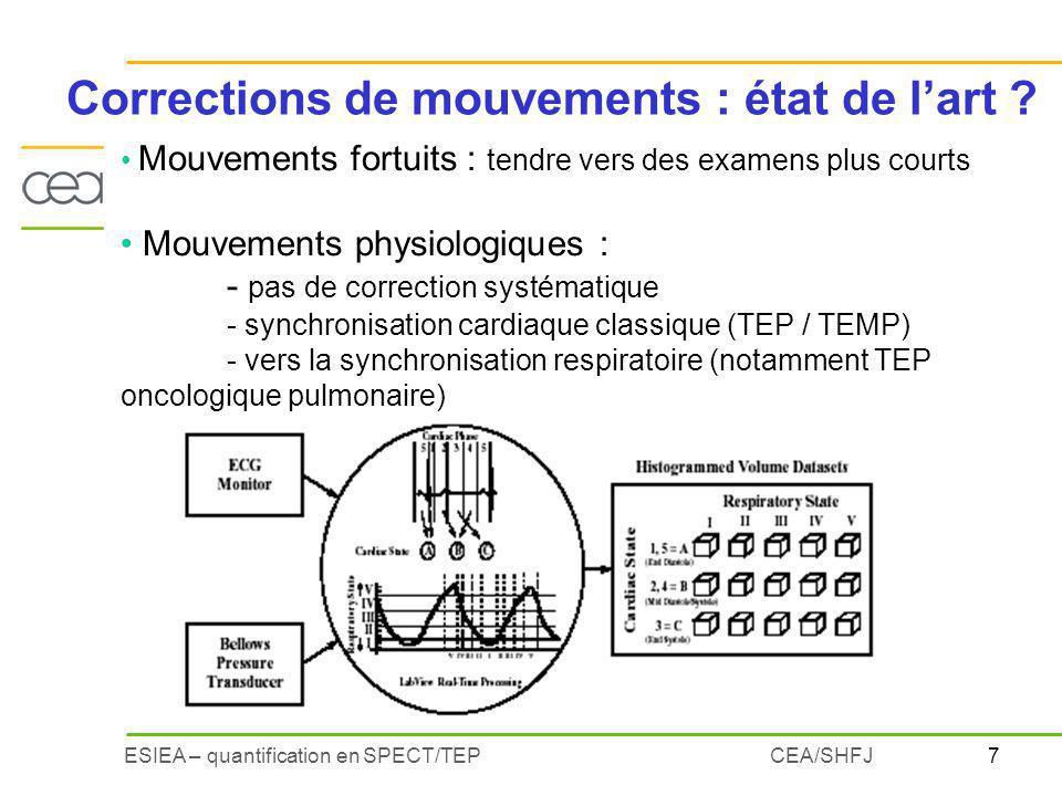 7ESIEA – quantification en SPECT/TEPCEA/SHFJ Mouvements fortuits : tendre vers des examens plus courts Mouvements physiologiques : - pas de correction