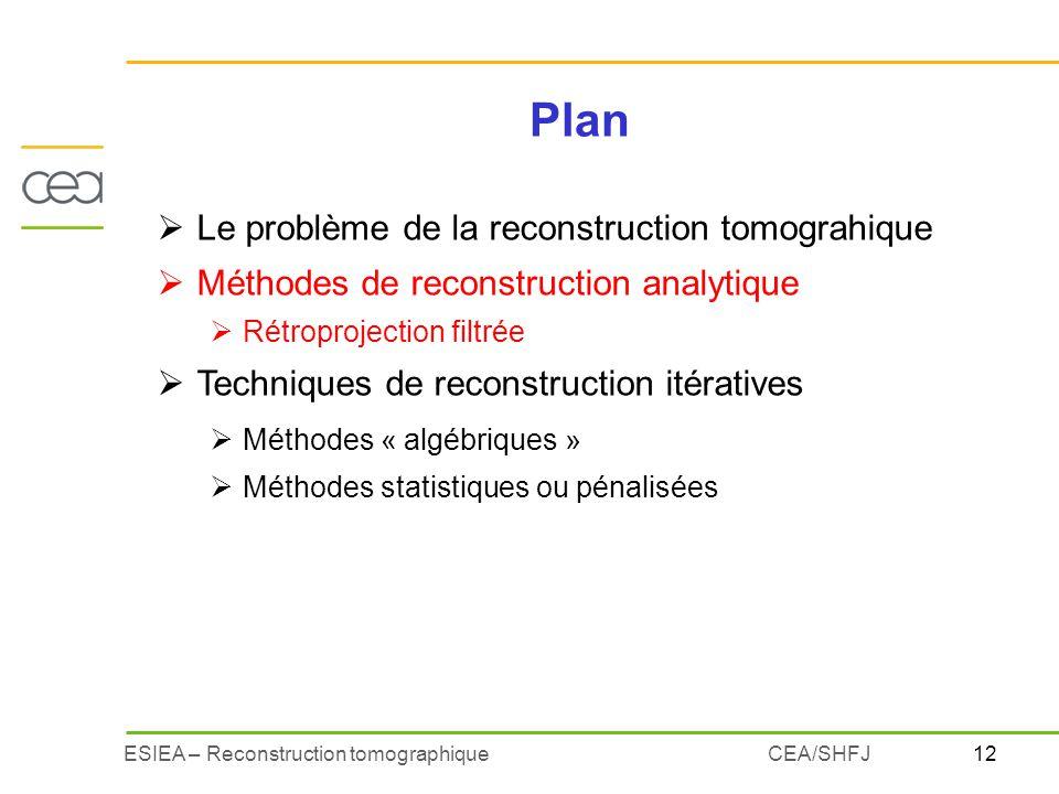 12ESIEA – Reconstruction tomographiqueCEA/SHFJ Plan Le problème de la reconstruction tomograhique Méthodes de reconstruction analytique Rétroprojectio
