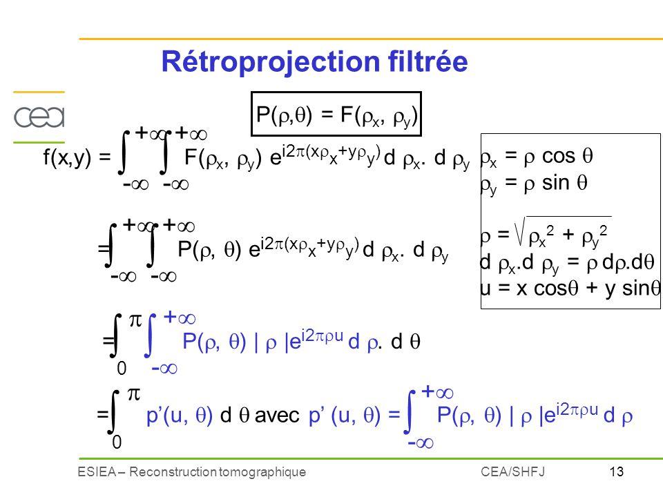 13ESIEA – Reconstruction tomographiqueCEA/SHFJ Rétroprojection filtrée x = cos y = sin = x 2 + y 2 d x.d y = d.d u = x cos + y sin f(x,y) = F( x, y )