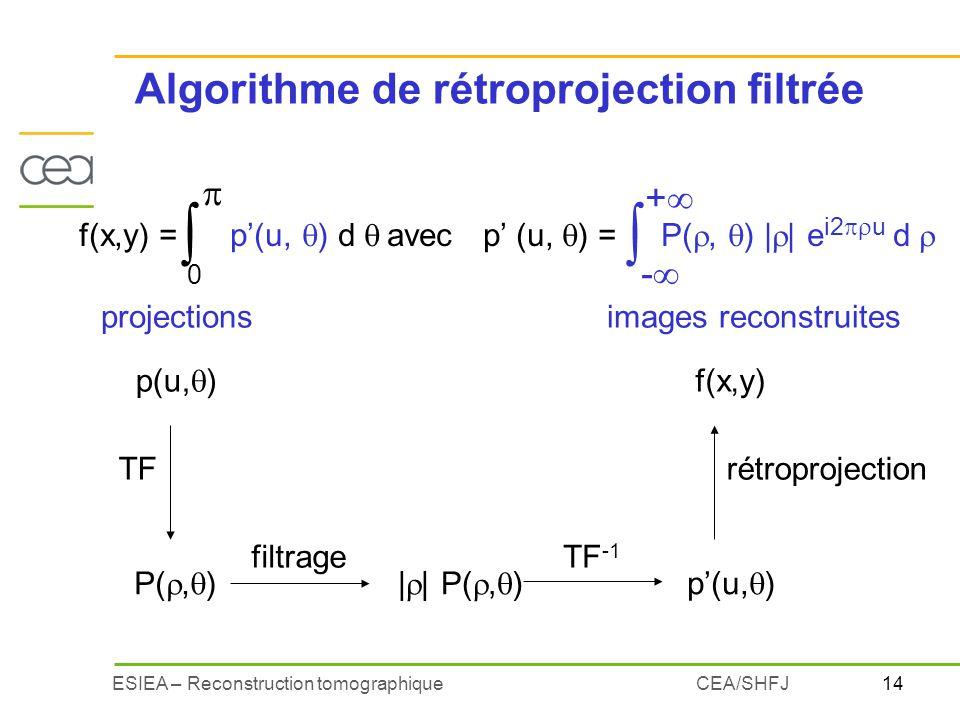 14ESIEA – Reconstruction tomographiqueCEA/SHFJ p(u, ) P(, )| | P(, )p(u, ) f(x,y) TF filtrageTF -1 rétroprojection projectionsimages reconstruites + f