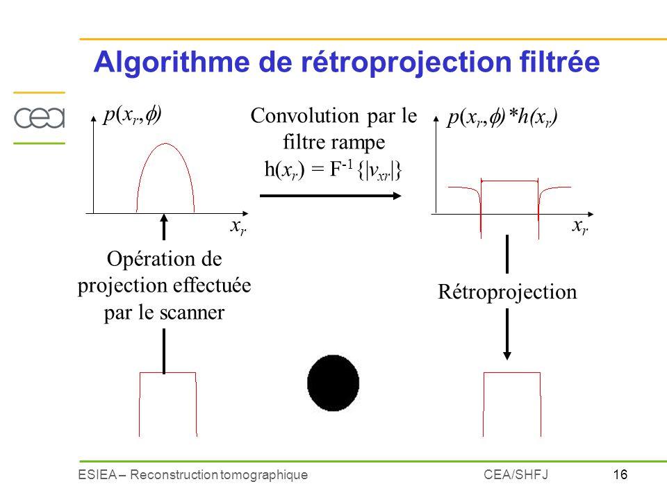 16ESIEA – Reconstruction tomographiqueCEA/SHFJ p(x r, ) xrxr p(x r, )*h(x r ) xrxr Convolution par le filtre rampe h(x r ) = F -1 { v xr  } Opération