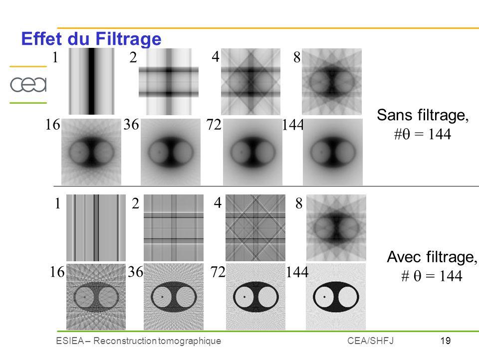19ESIEA – Reconstruction tomographiqueCEA/SHFJ Effet du Filtrage 16 36 72 144 12 4 8 Sans filtrage, # = 144 Avec filtrage, # = 144 12 4 8 16 36 72 144