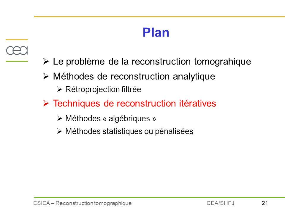 21ESIEA – Reconstruction tomographiqueCEA/SHFJ Plan Le problème de la reconstruction tomograhique Méthodes de reconstruction analytique Rétroprojectio