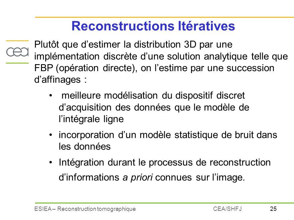 25ESIEA – Reconstruction tomographiqueCEA/SHFJ Plutôt que destimer la distribution 3D par une implémentation discrète dune solution analytique telle q