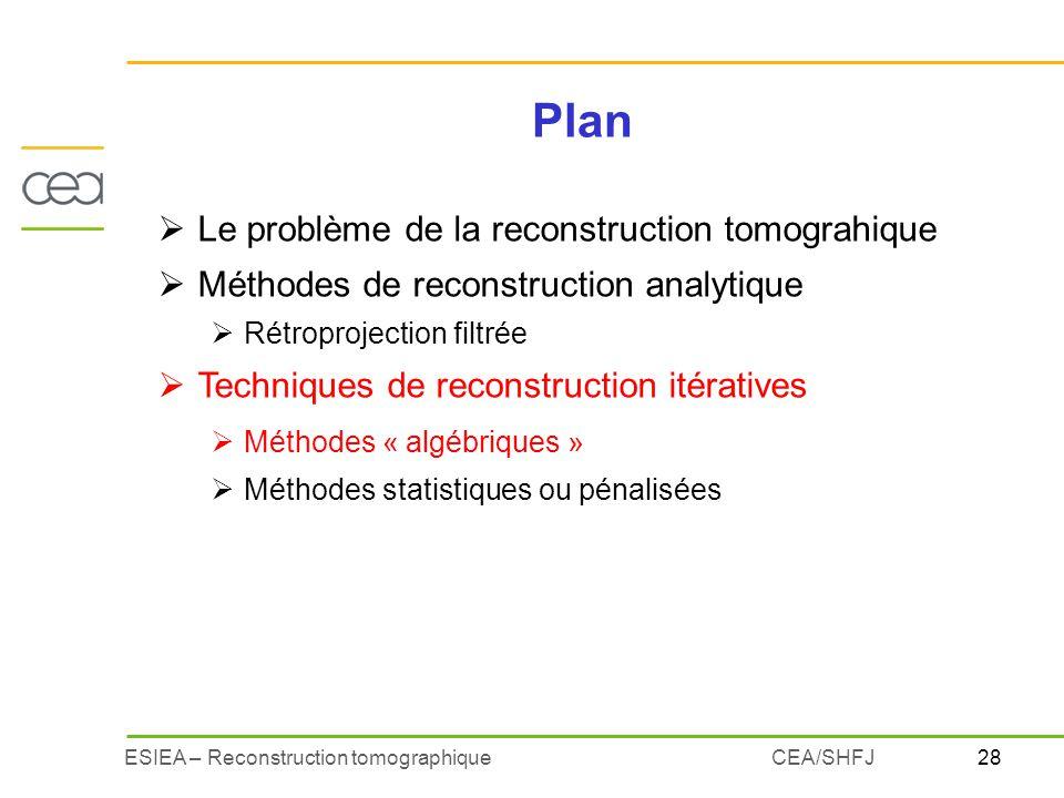 28ESIEA – Reconstruction tomographiqueCEA/SHFJ Plan Le problème de la reconstruction tomograhique Méthodes de reconstruction analytique Rétroprojectio