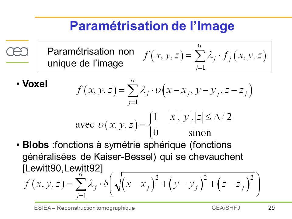 29ESIEA – Reconstruction tomographiqueCEA/SHFJ Paramétrisation de lImage Voxel Blobs :fonctions à symétrie sphérique (fonctions généralisées de Kaiser