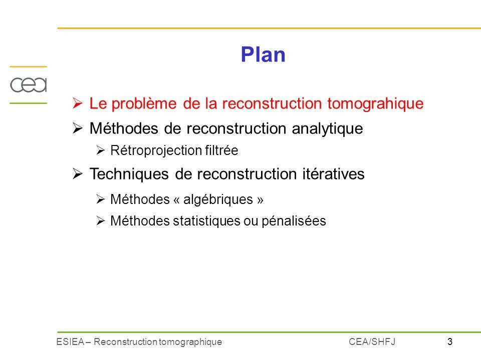 3ESIEA – Reconstruction tomographiqueCEA/SHFJ Plan Le problème de la reconstruction tomograhique Méthodes de reconstruction analytique Rétroprojection
