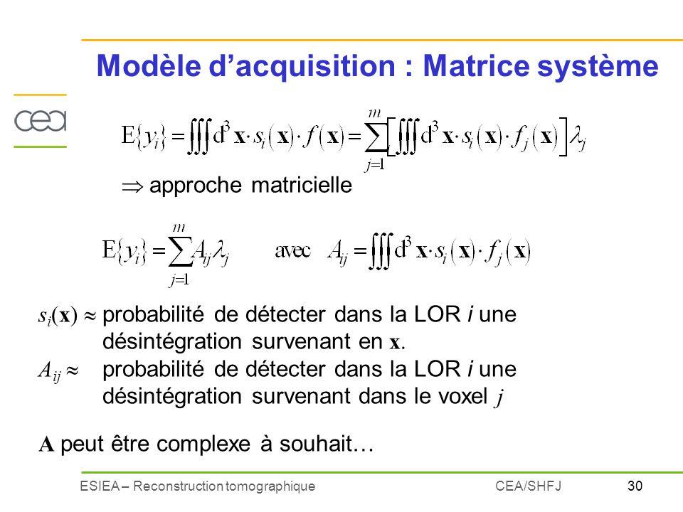 30ESIEA – Reconstruction tomographiqueCEA/SHFJ Modèle dacquisition : Matrice système s i (x) probabilité de détecter dans la LOR i une désintégration