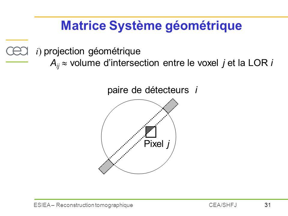 31ESIEA – Reconstruction tomographiqueCEA/SHFJ Matrice Système géométrique Pixel j paire de détecteurs i i) projection géométrique A ij volume dinters