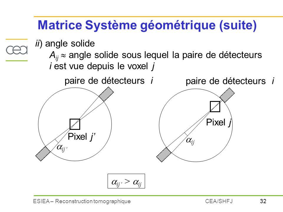 32ESIEA – Reconstruction tomographiqueCEA/SHFJ ii) angle solide A ij angle solide sous lequel la paire de détecteurs i est vue depuis le voxel j Pixel