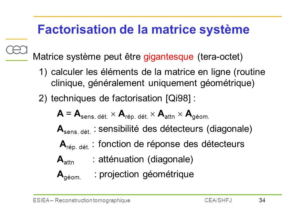 34ESIEA – Reconstruction tomographiqueCEA/SHFJ Matrice système peut être gigantesque (tera-octet) 1)calculer les éléments de la matrice en ligne (rout