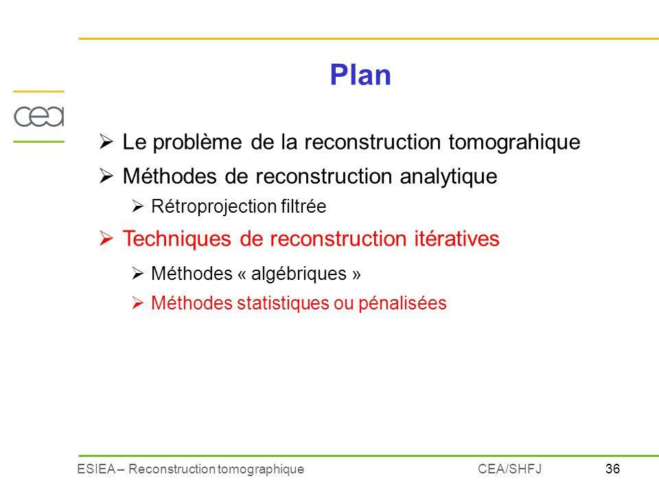 36ESIEA – Reconstruction tomographiqueCEA/SHFJ Plan Le problème de la reconstruction tomograhique Méthodes de reconstruction analytique Rétroprojectio