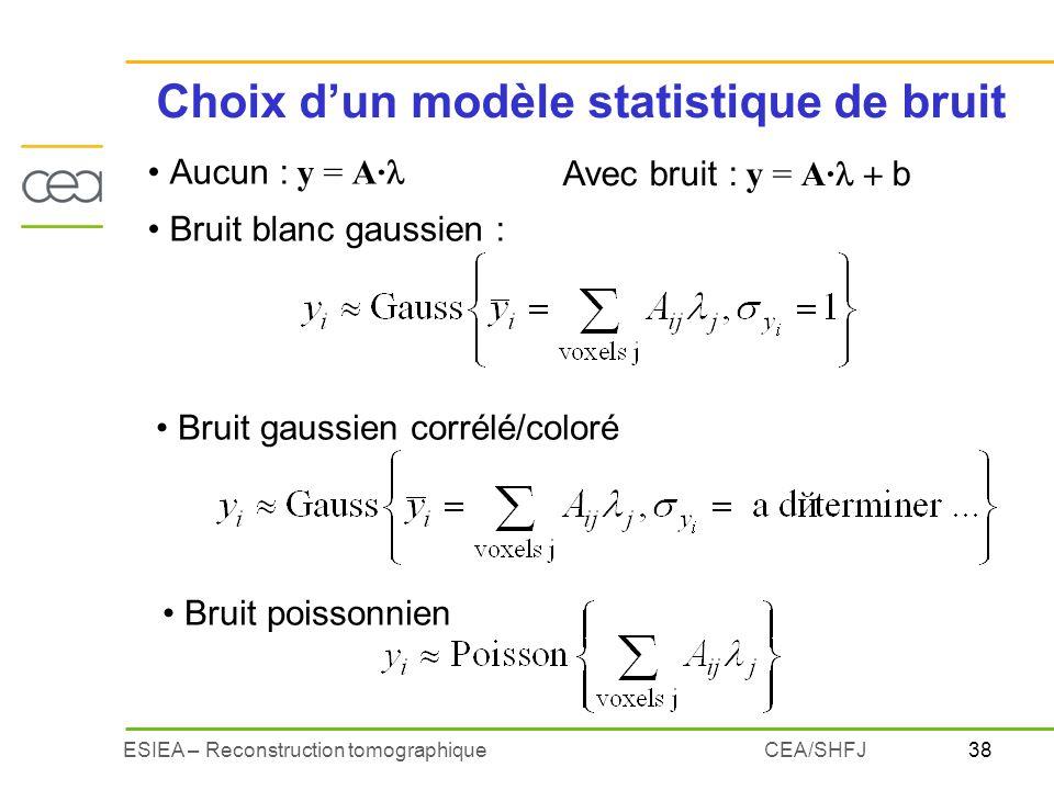 38ESIEA – Reconstruction tomographiqueCEA/SHFJ Choix dun modèle statistique de bruit Aucun : y = A· Bruit blanc gaussien : Bruit gaussien corrélé/colo