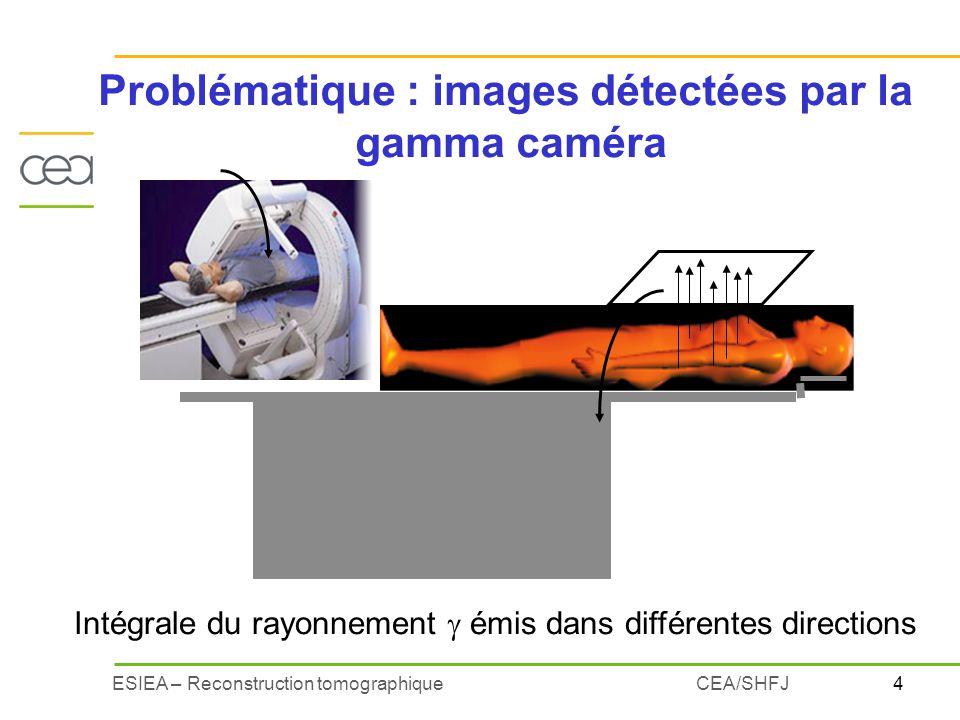 4ESIEA – Reconstruction tomographiqueCEA/SHFJ Problématique : images détectées par la gamma caméra Intégrale du rayonnement émis dans différentes dire