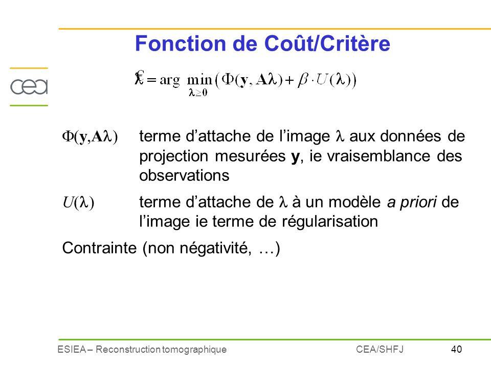 40ESIEA – Reconstruction tomographiqueCEA/SHFJ Fonction de Coût/Critère (y,A ) terme dattache de limage aux données de projection mesurées y, ie vrais