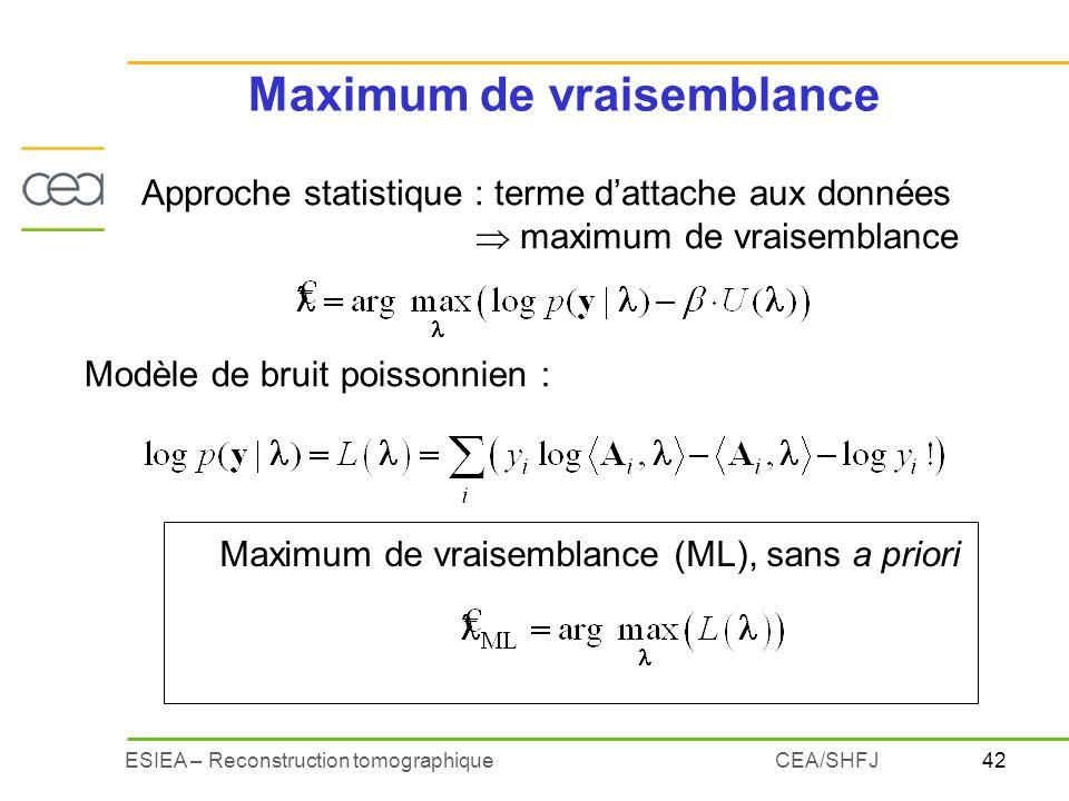 42ESIEA – Reconstruction tomographiqueCEA/SHFJ Maximum de vraisemblance Approche statistique : terme dattache aux données maximum de vraisemblance Mod