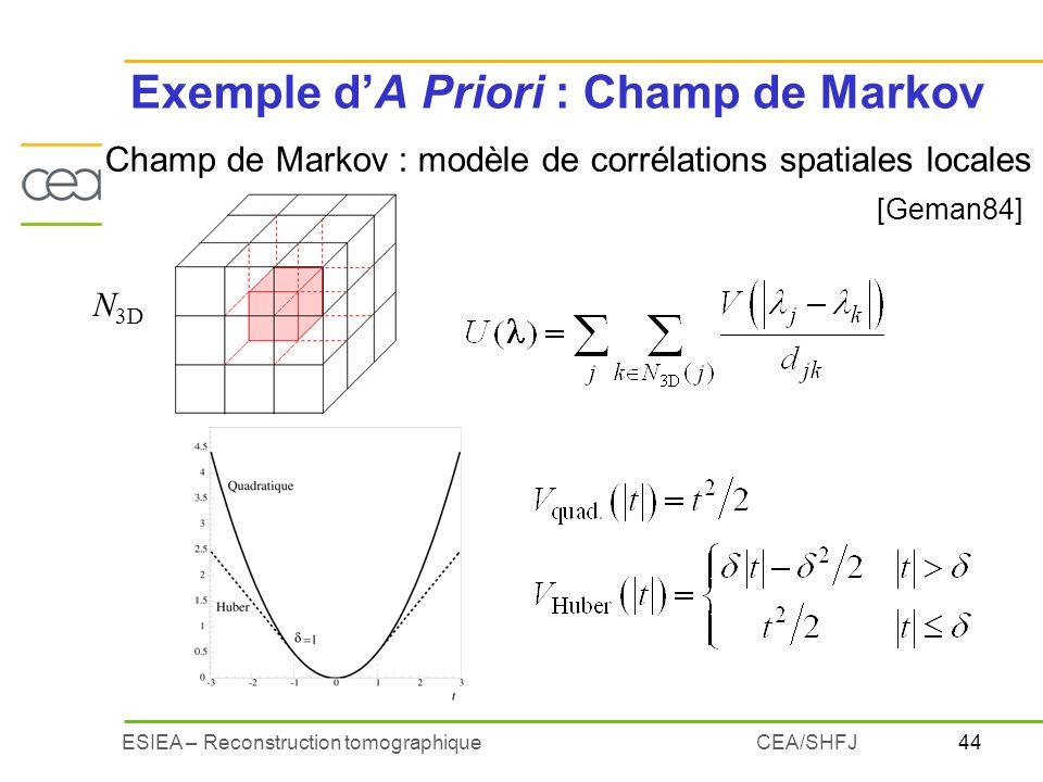 44ESIEA – Reconstruction tomographiqueCEA/SHFJ Exemple dA Priori : Champ de Markov Champ de Markov : modèle de corrélations spatiales locales N 3D [Ge