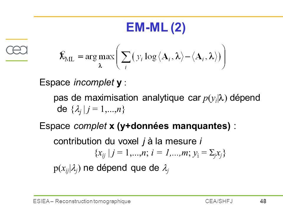 48ESIEA – Reconstruction tomographiqueCEA/SHFJ Espace incomplet y : pas de maximisation analytique car p(y i   ) dépend de { j   j = 1,...,n} Espace c