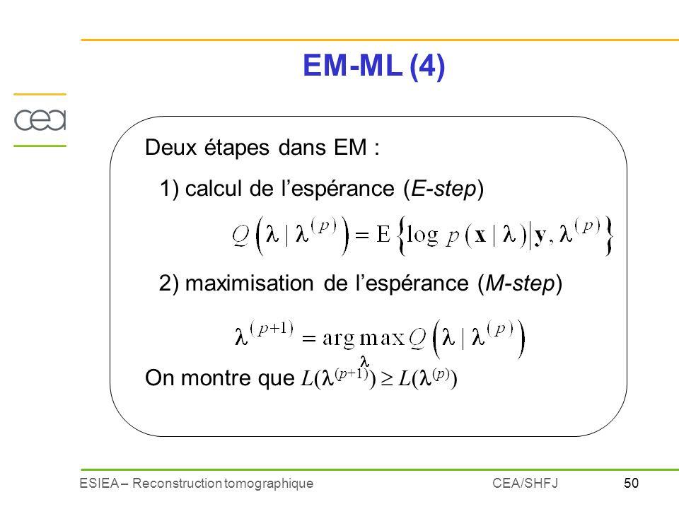 50ESIEA – Reconstruction tomographiqueCEA/SHFJ EM-ML (4) Deux étapes dans EM : 1) calcul de lespérance (E-step) 2) maximisation de lespérance (M-step)