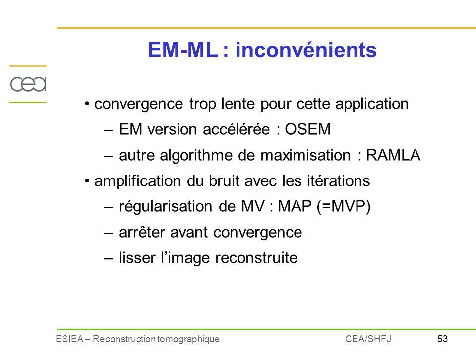 53ESIEA – Reconstruction tomographiqueCEA/SHFJ EM-ML : inconvénients convergence trop lente pour cette application –EM version accélérée : OSEM –autre