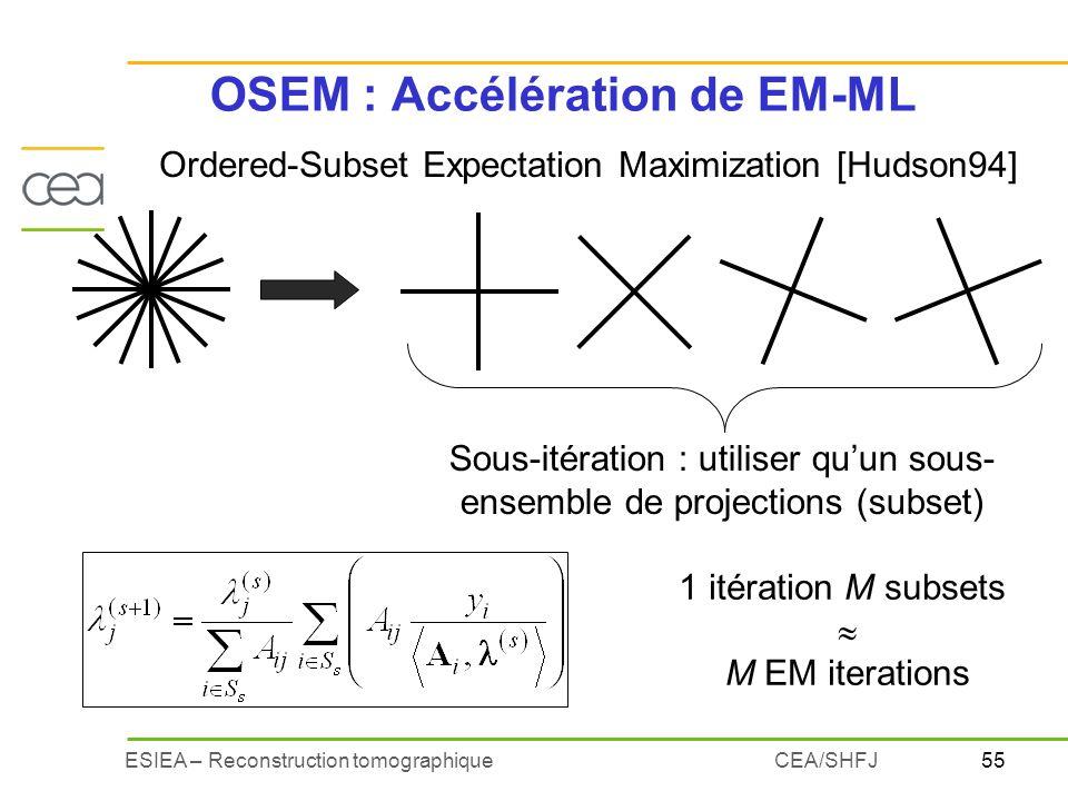 55ESIEA – Reconstruction tomographiqueCEA/SHFJ OSEM : Accélération de EM-ML Ordered-Subset Expectation Maximization [Hudson94] 1 itération M subsets M