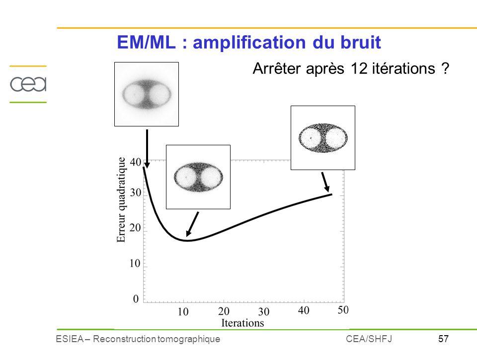 57ESIEA – Reconstruction tomographiqueCEA/SHFJ EM/ML : amplification du bruit Arrêter après 12 itérations ?