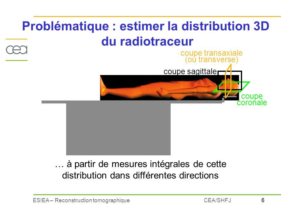 6ESIEA – Reconstruction tomographiqueCEA/SHFJ Problématique : estimer la distribution 3D du radiotraceur coupe transaxiale (ou transverse) coupe coron