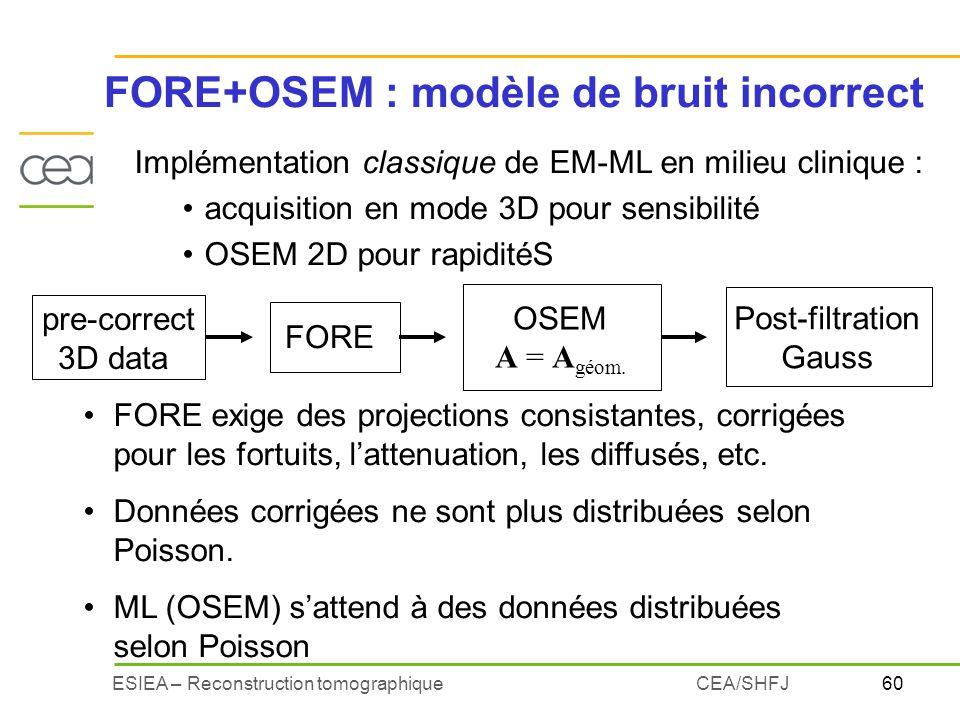 60ESIEA – Reconstruction tomographiqueCEA/SHFJ FORE+OSEM : modèle de bruit incorrect Implémentation classique de EM-ML en milieu clinique : acquisitio