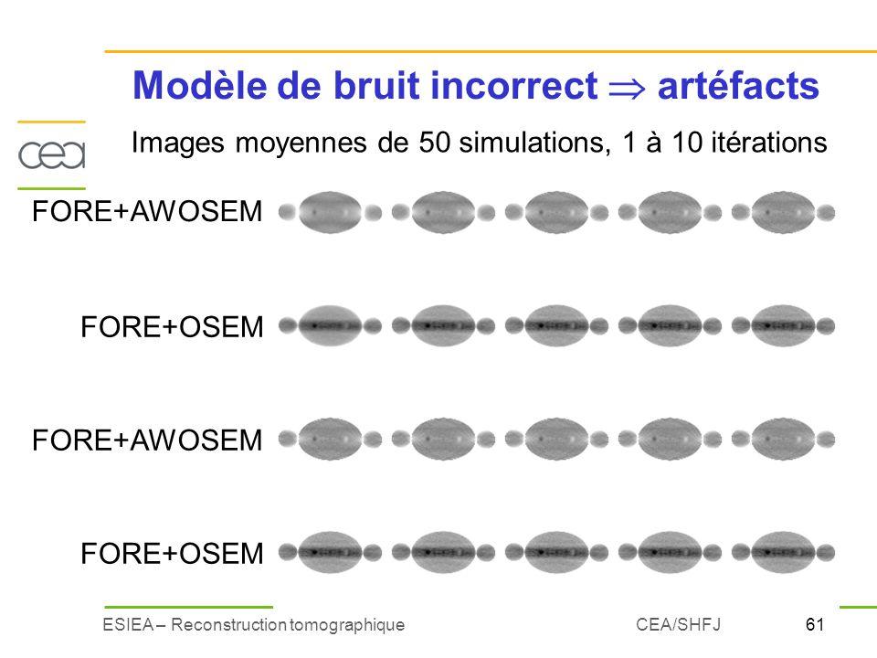 61ESIEA – Reconstruction tomographiqueCEA/SHFJ Modèle de bruit incorrect artéfacts Images moyennes de 50 simulations, 1 à 10 itérations FORE+AWOSEM FO