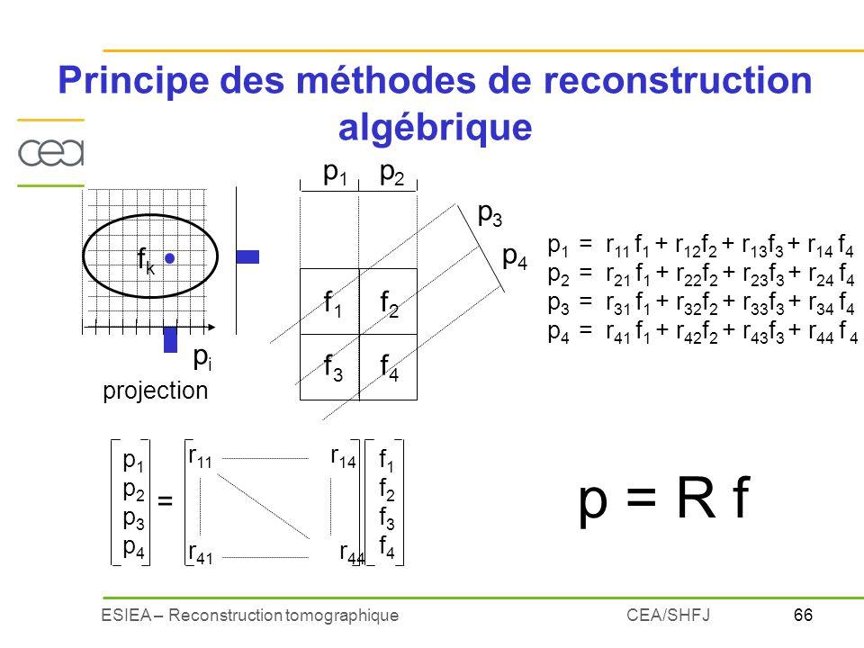 66ESIEA – Reconstruction tomographiqueCEA/SHFJ Principe des méthodes de reconstruction algébrique r 11 r 14 r 41 r 44 p1p2p3p4p1p2p3p4 f1f2f3f4f1f2f3f