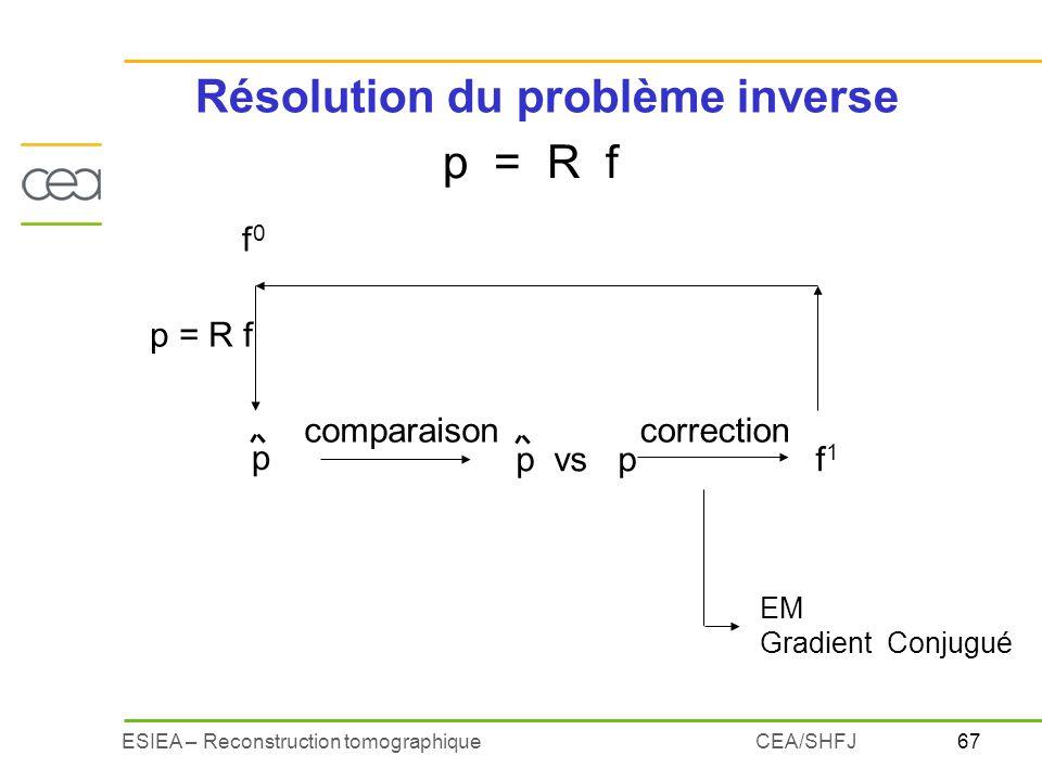 67ESIEA – Reconstruction tomographiqueCEA/SHFJ Résolution du problème inverse p = R f f0f0 p p vs pf1f1 p = R f correctioncomparaison EM Gradient Conj