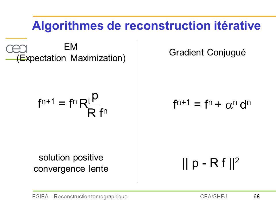 68ESIEA – Reconstruction tomographiqueCEA/SHFJ Algorithmes de reconstruction itérative EM (Expectation Maximization) Gradient Conjugué f n+1 = f n R t