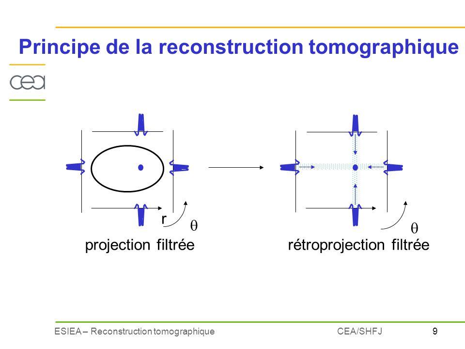 9ESIEA – Reconstruction tomographiqueCEA/SHFJ projection filtrée r rétroprojection filtrée Principe de la reconstruction tomographique