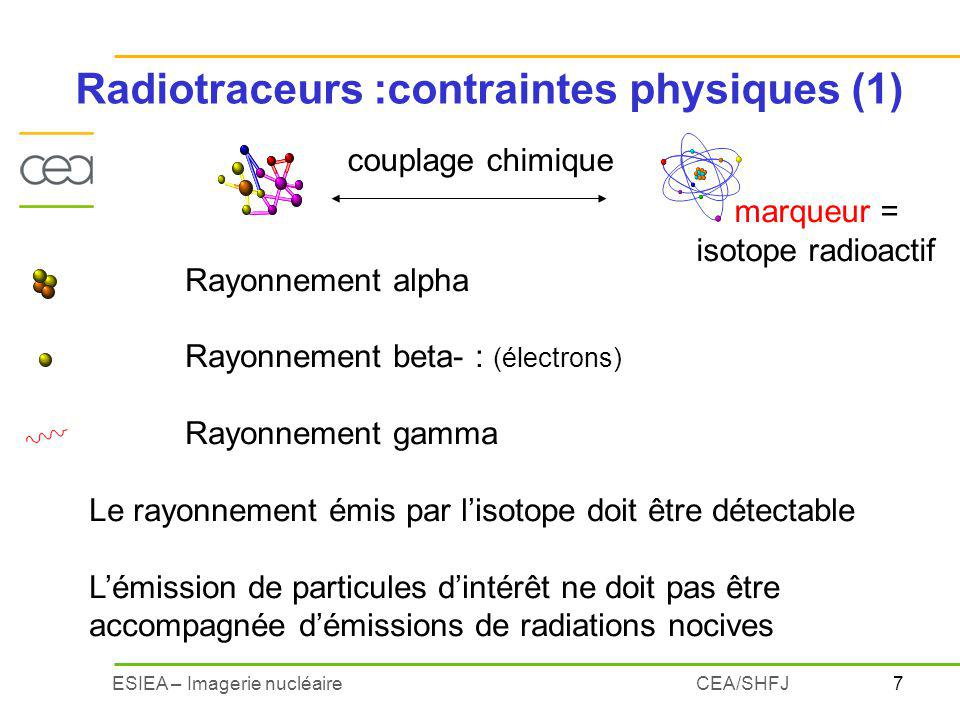 8ESIEA – Imagerie nucléaireCEA/SHFJ - particules alpha : très ionisantes, peu pénétrantes : parcours trop faible dans les tissus é non adaptés à une détection externe - électrons : ionisants, libre parcours moyen très faible dans les tissus é utilisés uniquement en radiothérapie pour détruire des cellules - photons gamma, résultant de : désexcitation dun noyau instable annihilation de positons é pénétrants donc adaptés à une détection externe - Radiotraceurs :contraintes physiques (2) couplage chimique marqueur = isotope radioactif