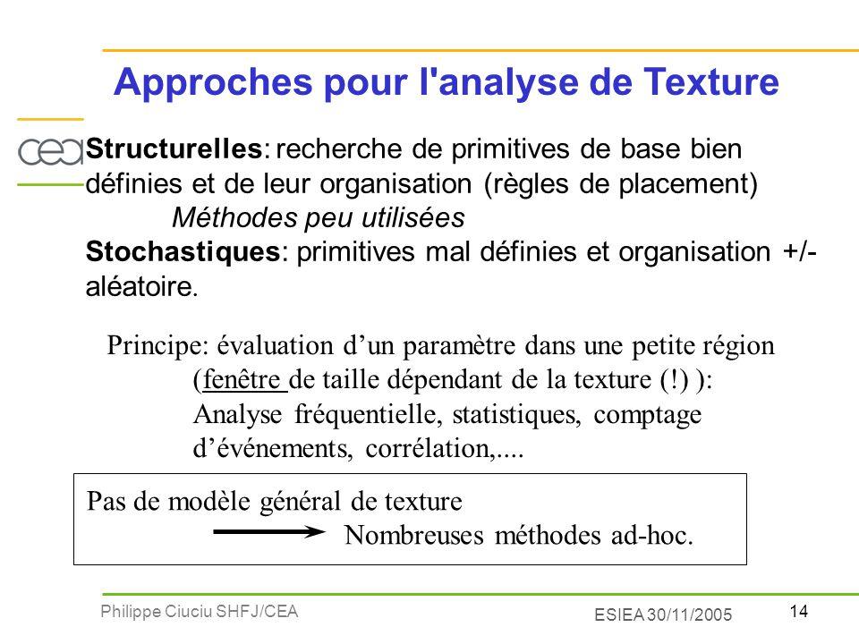 14Philippe Ciuciu SHFJ/CEA ESIEA 30/11/2005 Approches pour l'analyse de Texture Structurelles: recherche de primitives de base bien définies et de leu