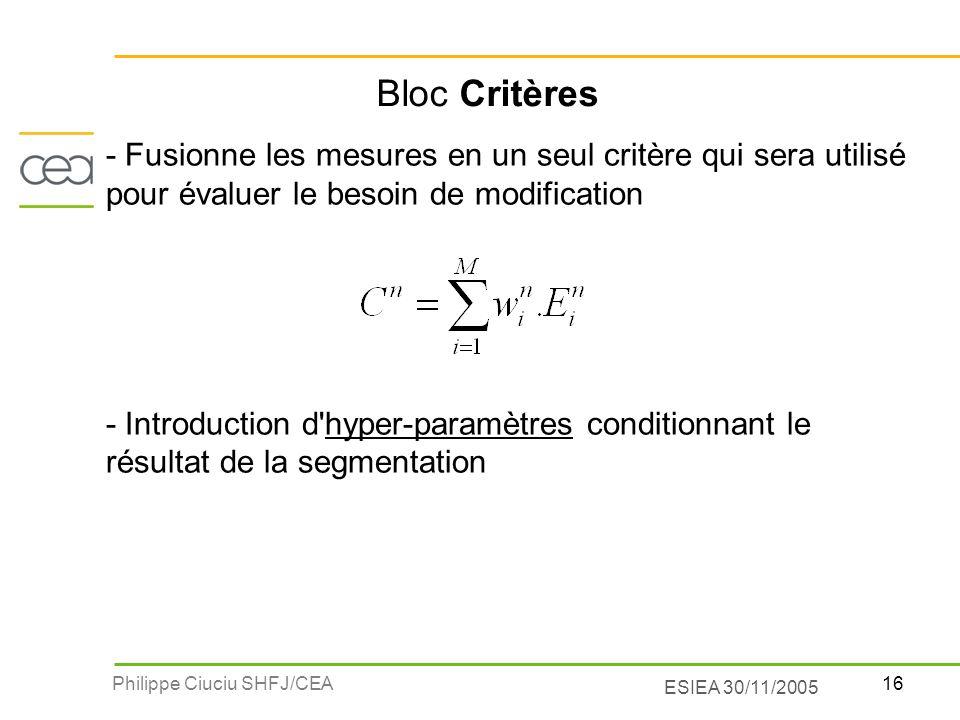 16Philippe Ciuciu SHFJ/CEA ESIEA 30/11/2005 Bloc Critères - Fusionne les mesures en un seul critère qui sera utilisé pour évaluer le besoin de modific