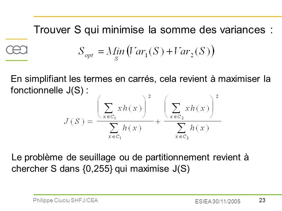 23Philippe Ciuciu SHFJ/CEA ESIEA 30/11/2005 Trouver S qui minimise la somme des variances : En simplifiant les termes en carrés, cela revient à maximi