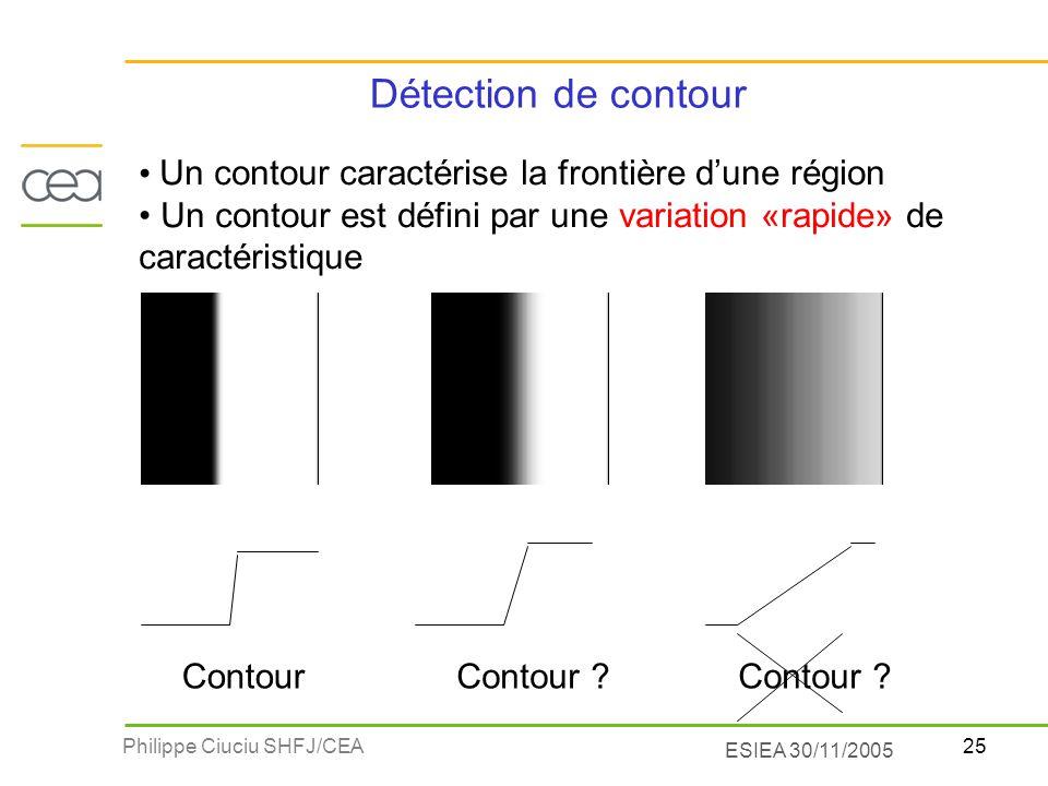 25Philippe Ciuciu SHFJ/CEA ESIEA 30/11/2005 Détection de contour Un contour caractérise la frontière dune région Un contour est défini par une variati