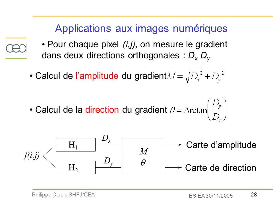 28Philippe Ciuciu SHFJ/CEA ESIEA 30/11/2005 Applications aux images numériques Pour chaque pixel (i,j), on mesure le gradient dans deux directions ort