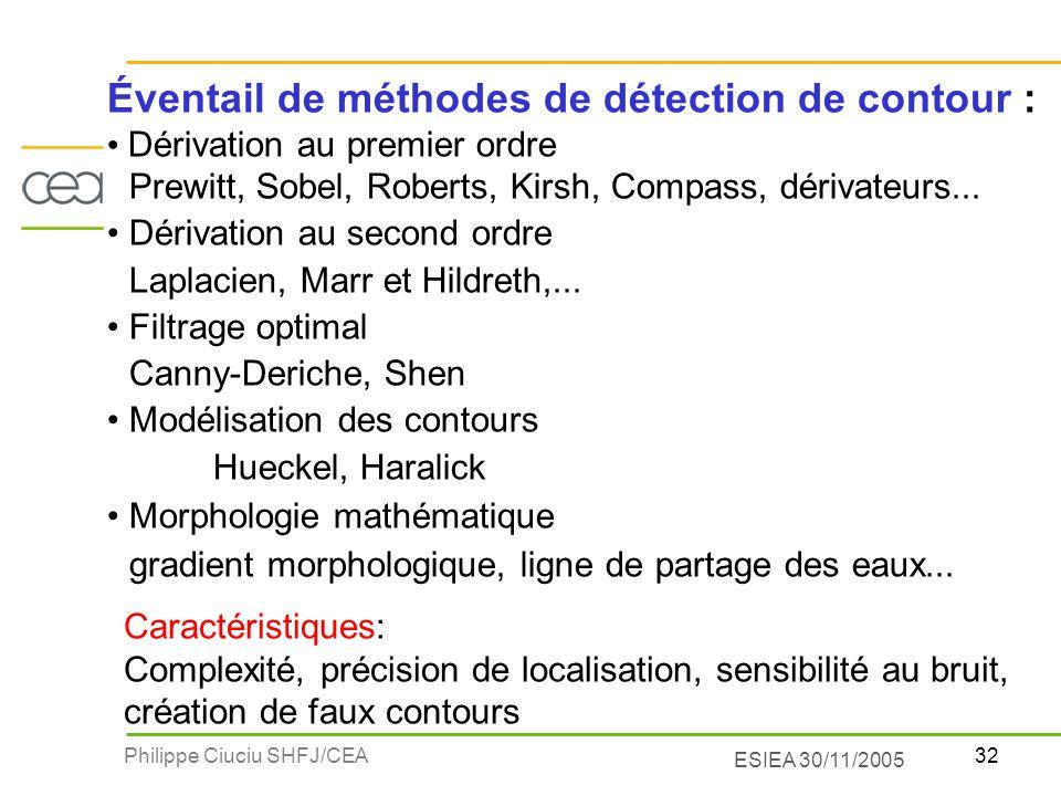 32Philippe Ciuciu SHFJ/CEA ESIEA 30/11/2005 Éventail de méthodes de détection de contour : Dérivation au premier ordre Prewitt, Sobel, Roberts, Kirsh,