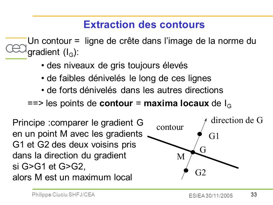 33Philippe Ciuciu SHFJ/CEA ESIEA 30/11/2005 Un contour = ligne de crête dans limage de la norme du gradient (I G ): des niveaux de gris toujours élevé