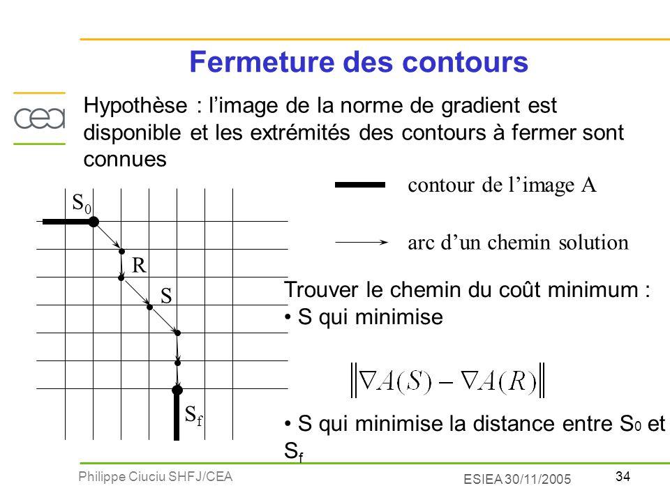 34Philippe Ciuciu SHFJ/CEA ESIEA 30/11/2005 Hypothèse : limage de la norme de gradient est disponible et les extrémités des contours à fermer sont con