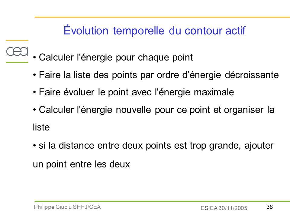 38Philippe Ciuciu SHFJ/CEA ESIEA 30/11/2005 Calculer l'énergie pour chaque point Faire la liste des points par ordre dénergie décroissante Faire évolu