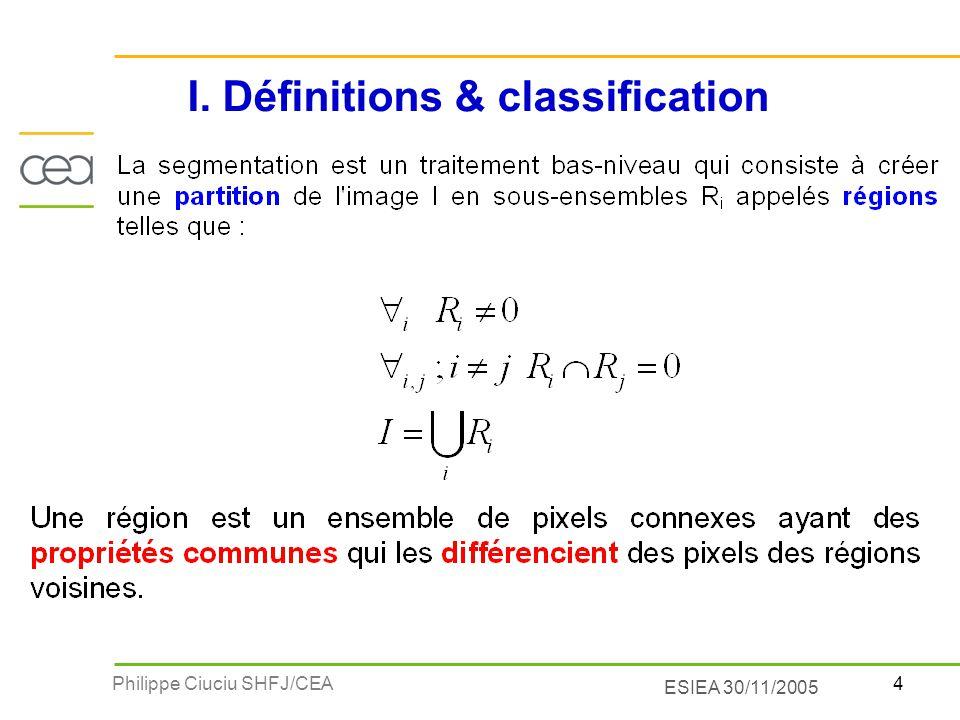 4Philippe Ciuciu SHFJ/CEA ESIEA 30/11/2005 I. Définitions & classification